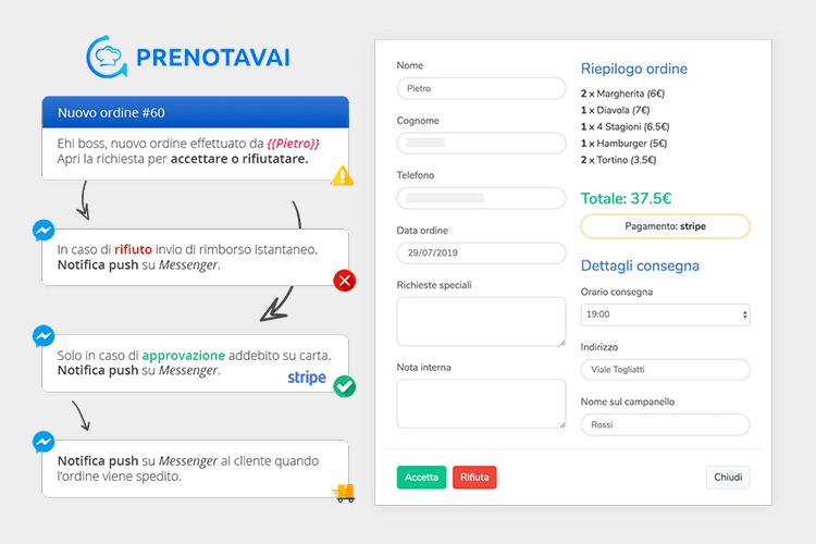 chatbot per facebook - prenotavai
