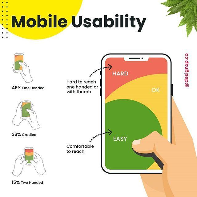 usabilità user experience mobile