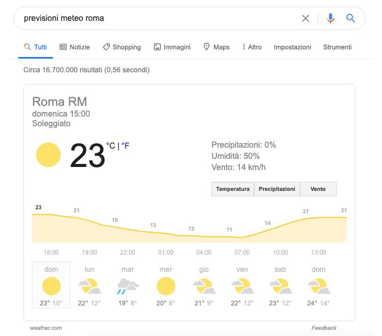 serp di google previsioni meteo