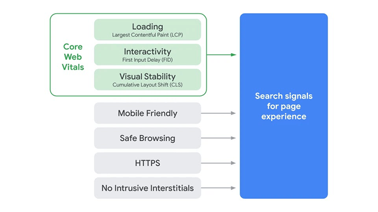 esperienza pagine risultati ricerca google