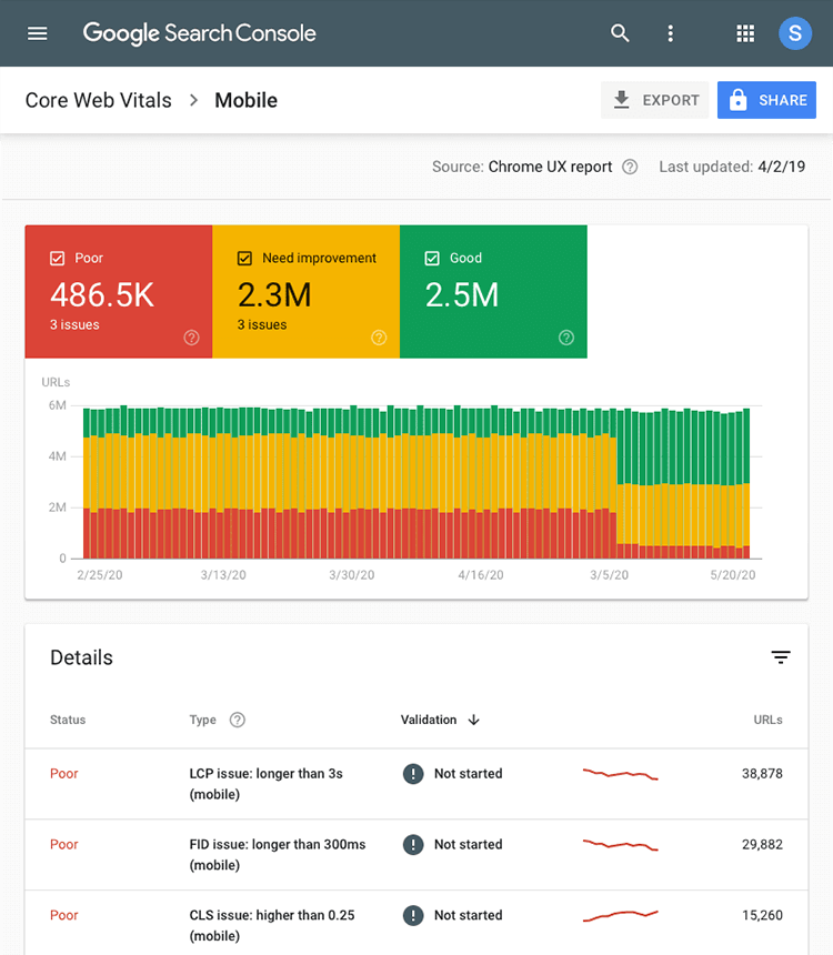 core web vitals search console