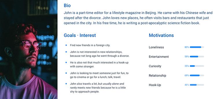 definizione target piano editoriale