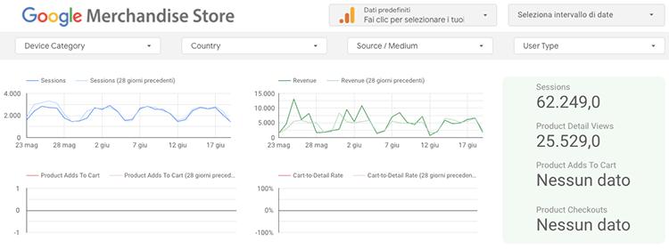 data studio e google tag manager